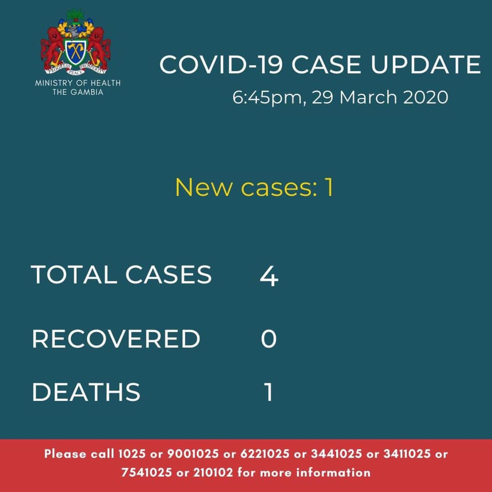 covid cases the gambia march 29th 2020